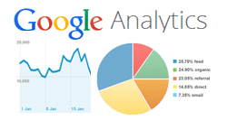 EXT Google Analytics plugin
