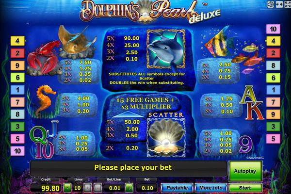 Бесплатные игровые автоматы вулкан дельфин игровые автоматы секркты игры